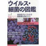 [レビュー記事]ウイルス・細菌の図鑑が面白い!